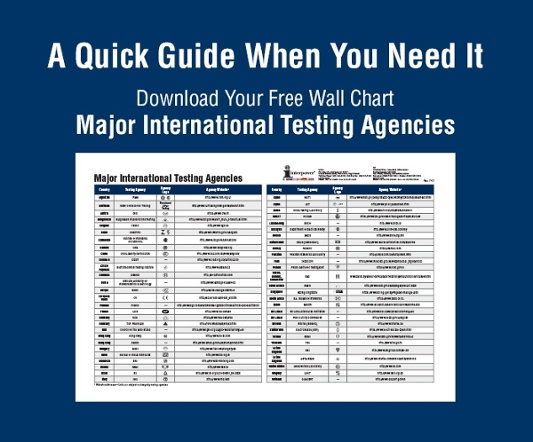 International Testing Agencies Wall Chart