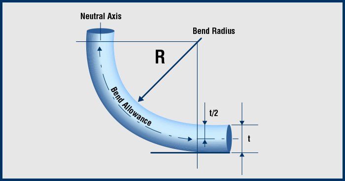 cable-bend-radius-700x367